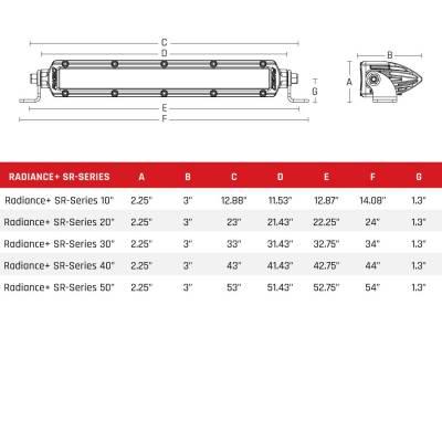 Rigid Industries - Radiance Plus SR-Series LED Light 8 Option RGBW Backlight 40 Inch RIGID - Image 3